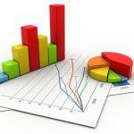 مرکز آمار تشریح کرد: جزئیات رشد اقتصادی شش ماهه امسال/ ارزش تولید ناخالص داخلی ۶ ماهه امسال ۳۳۱ هزار میلیارد ریال