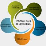 آخرین ویرایش ایزو ۹۰۰۱ در سال ۲۰۱۵ در ۲۳ سپتامبر ۲۰۱۵ منتشر شد.