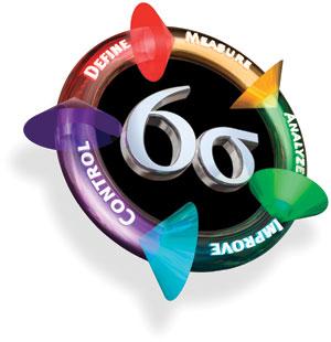 ISO 13053-1:2011 ، استاندارد ایزو ۶ سیگما